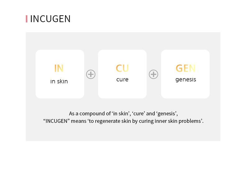 Ý nghĩa của Incugen Cindeltox là gì?